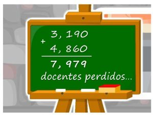 docentes perdidos - 20 mayo