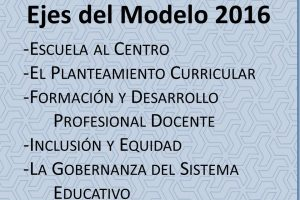 ejes del modelo educativo