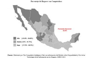 computadoras por hogar en México